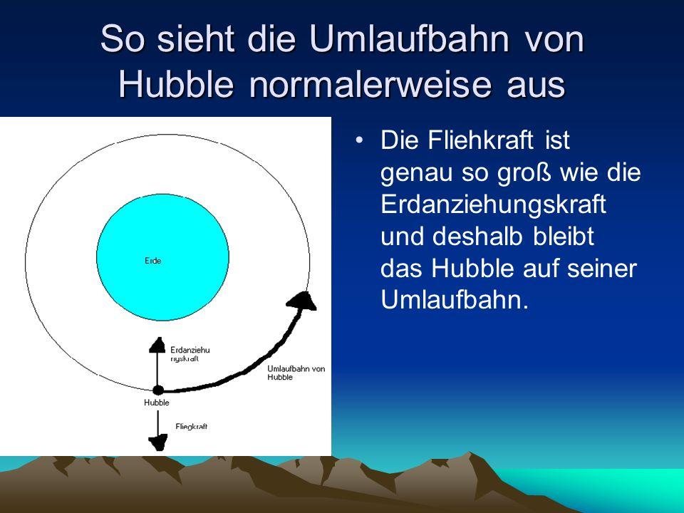 So sieht die Umlaufbahn von Hubble normalerweise aus Die Fliehkraft ist genau so groß wie die Erdanziehungskraft und deshalb bleibt das Hubble auf sei