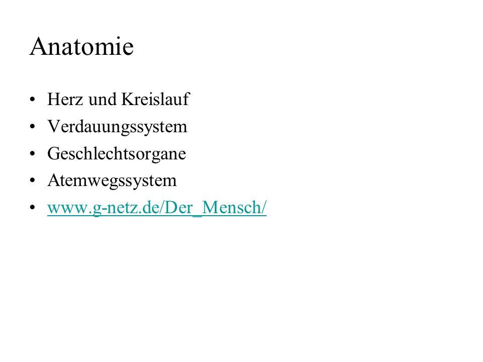 Anatomie Herz und Kreislauf Verdauungssystem Geschlechtsorgane Atemwegssystem www.g-netz.de/Der_Mensch/www.g-netz.de/Der_Mensch/