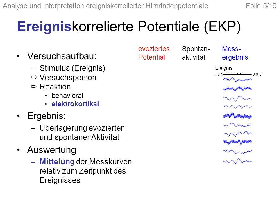 Analyse und Interpretation ereigniskorrelierter HirnrindenpotentialeFolie 5/19 Mess- ergebnis Ereignis – 0.1 0.9 s Ereignis – 0.1 0.9 s evoziertes Potential Spontan- aktivität MittelungN=10 N=200 Ereigniskorrelierte Potentiale (EKP) Versuchsaufbau: –Stimulus (Ereignis) Versuchsperson Reaktion behavioral elektrokortikal Ergebnis: –Überlagerung evozierter und spontaner Aktivität Auswertung –Mittelung der Messkurven relativ zum Zeitpunkt des Ereignisses