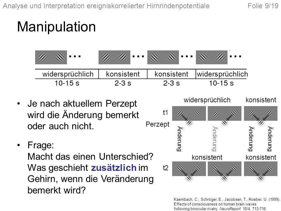 Analyse und Interpretation ereigniskorrelierter HirnrindenpotentialeFolie 9/19 widersprüchlich konsistent Änderung Manipulation widersprüchlich konsistent t2 t1 konsistent Änderung Perzept Je nach aktuellem Perzept wird die Änderung bemerkt oder auch nicht.