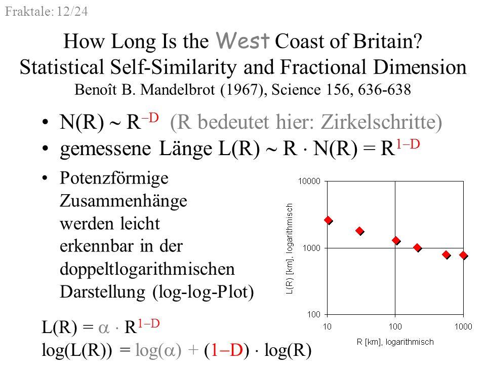 Fraktale: 12/24 Potenzförmige Zusammenhänge werden leicht erkennbar in der How Long Is the West Coast of Britain? Statistical Self-Similarity and Frac