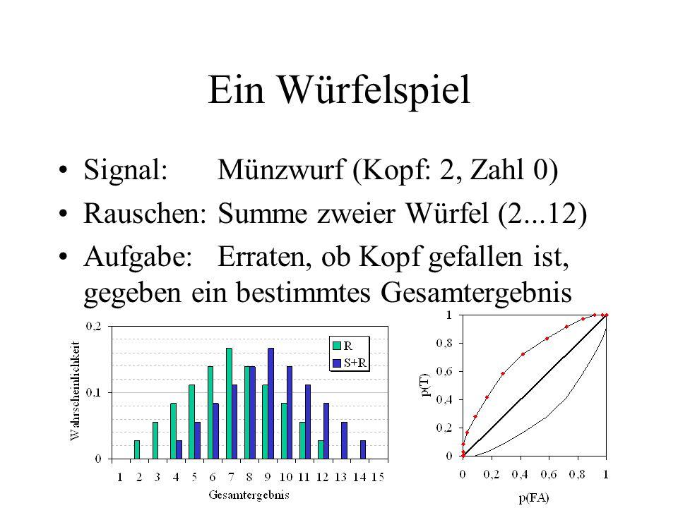 Ein Würfelspiel Signal:Münzwurf (Kopf: 2, Zahl 0) Rauschen: Summe zweier Würfel (2...12) Aufgabe:Erraten, ob Kopf gefallen ist, gegeben ein bestimmtes