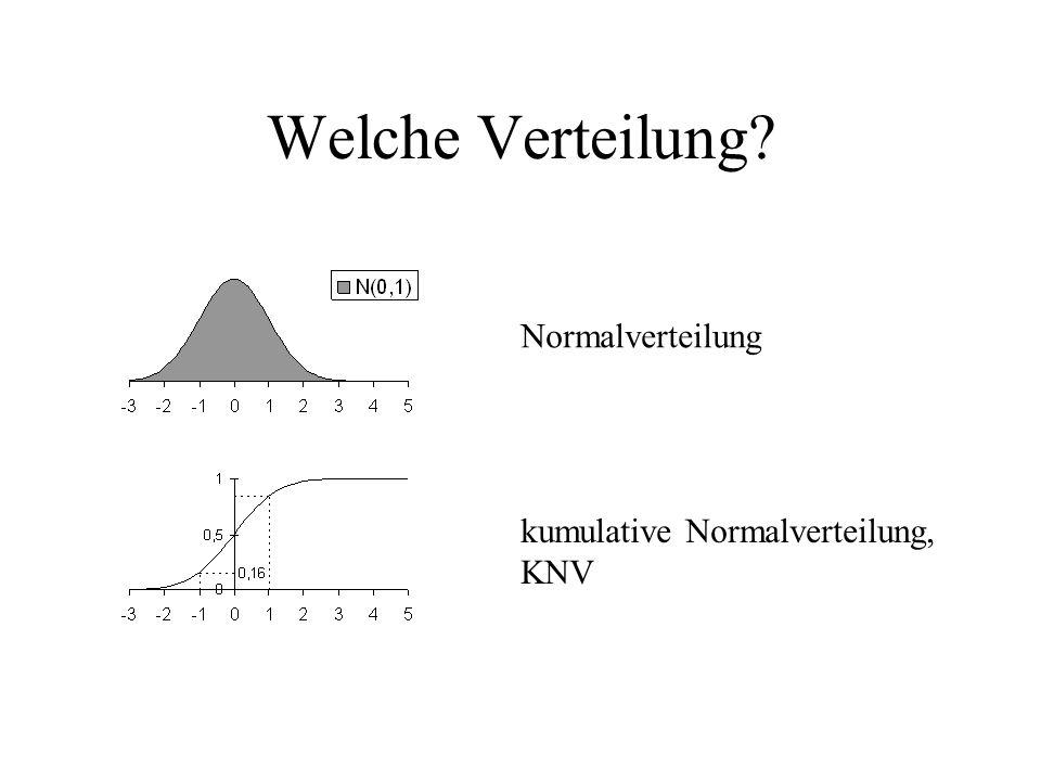 Welche Verteilung? Normalverteilung kumulative Normalverteilung, KNV
