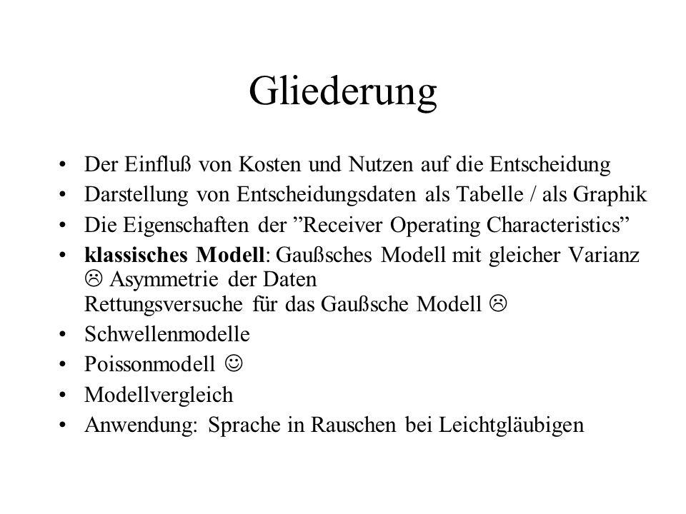 Hoch/Niedrigschwellenmodell (Krantz, 1969) S+R = {1,, 0} S+R = {1,, } 4 Parameter: p(D|R) = (Schar) p(D|S+R) = (Kurve) p(D*|S+R) = (Kurve) Kriterium (Punkt) zuviele Parameter