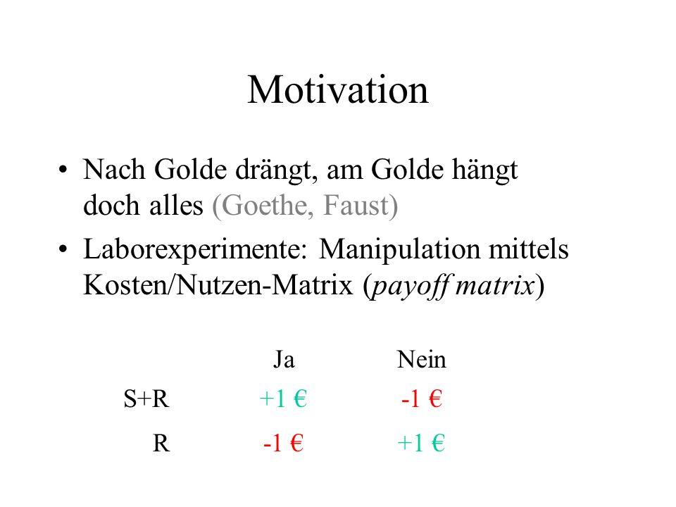 Motivation JaNein S+R+1 -1 R-1 +1 Nach Golde drängt, am Golde hängt doch alles (Goethe, Faust) Laborexperimente: Manipulation mittels Kosten/Nutzen-Ma