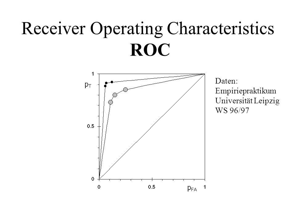Receiver Operating Characteristics ROC Daten: Empiriepraktikum Universität Leipzig WS 96/97
