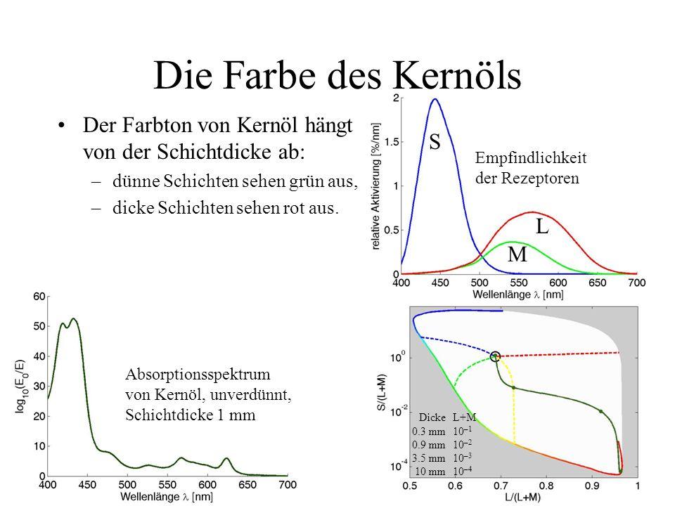 Absorptionsspektrum von Kernöl, unverdünnt, Schichtdicke 1 mm Der Farbton von Kernöl hängt von der Schichtdicke ab: –dünne Schichten sehen grün aus, –