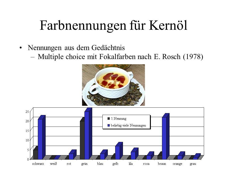Farbnennungen für Kernöl Nennungen aus dem Gedächtnis –Multiple choice mit Fokalfarben nach E. Rosch (1978)
