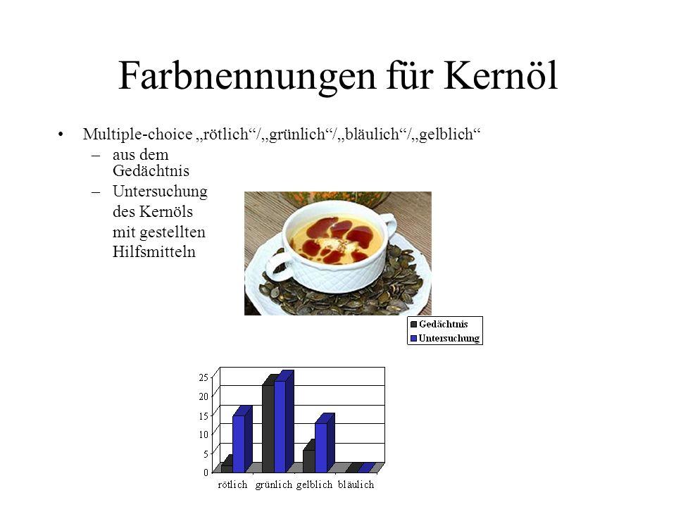 Absorptionsspektrum von Kernöl, unverdünnt, Schichtdicke 1 mm Der Farbton von Kernöl hängt von der Schichtdicke ab: –dünne Schichten sehen grün aus, –dicke Schichten sehen rot aus.