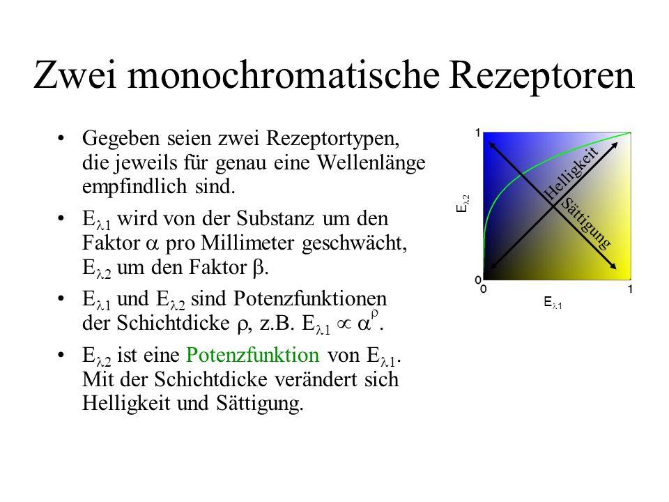 Zwei monochromatische Rezeptoren Gegeben seien zwei Rezeptortypen, die jeweils für genau eine Wellenlänge empfindlich sind. E 1 wird von der Substanz