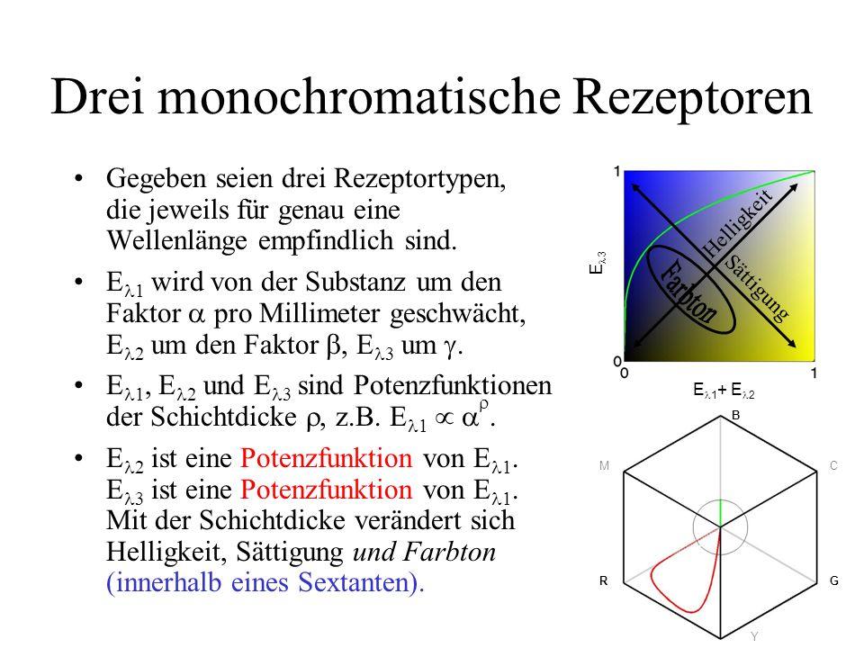 Drei monochromatische Rezeptoren Gegeben seien drei Rezeptortypen, die jeweils für genau eine Wellenlänge empfindlich sind. E 1 wird von der Substanz