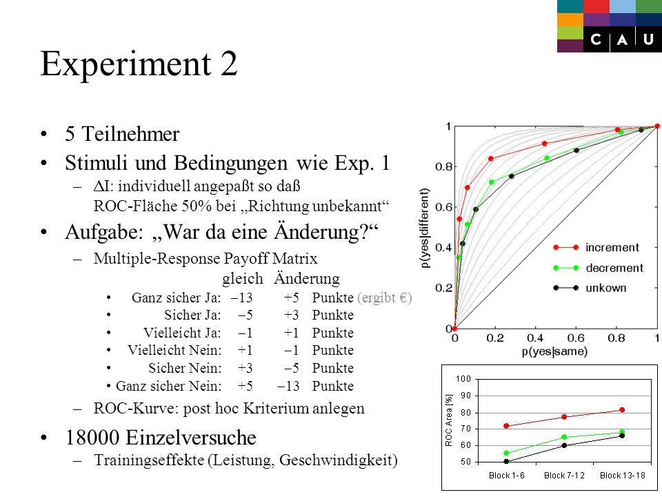 Experiment 2 5 Teilnehmer Stimuli und Bedingungen wie Exp.