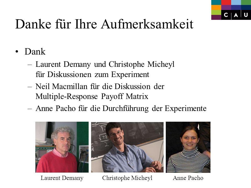 Danke für Ihre Aufmerksamkeit Dank –Laurent Demany und Christophe Micheyl für Diskussionen zum Experiment –Neil Macmillan für die Diskussion der Multi