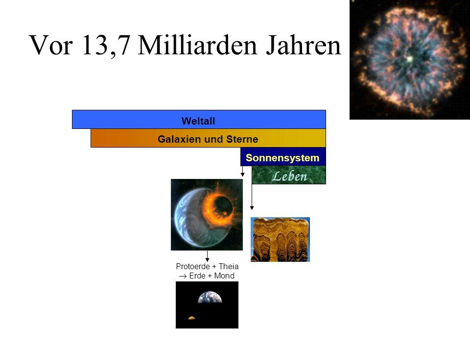 Vor 13,7 Milliarden Jahren Weltall Galaxien und Sterne Sonnensystem Leben Protoerde + Theia Erde + Mond