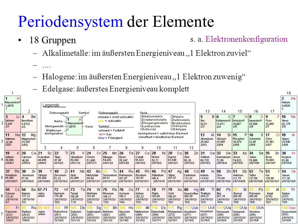 Periodensystem der Elemente 18 Gruppen –Alkalimetalle: im äußersten Energieniveau 1 Elektron zuviel –.... –Halogene: im äußersten Energieniveau 1 Elek