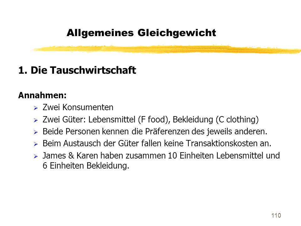 110 1. Die Tauschwirtschaft Annahmen: Zwei Konsumenten Zwei Güter: Lebensmittel (F food), Bekleidung (C clothing) Beide Personen kennen die Präferenze