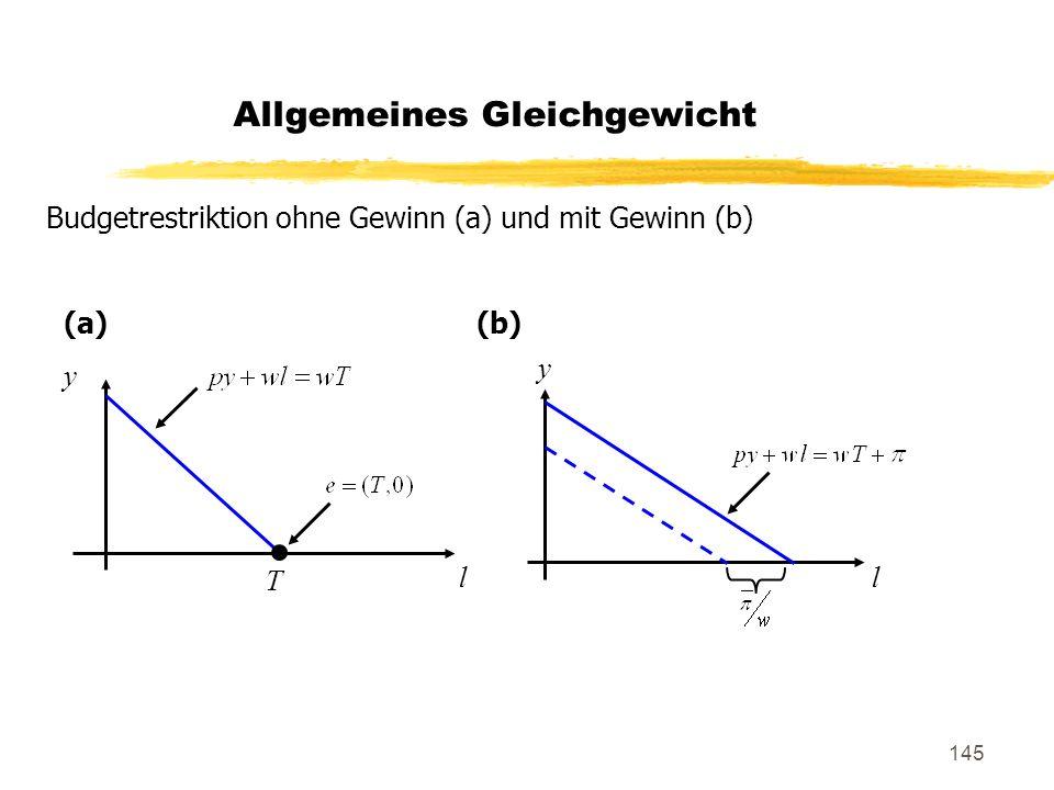 145 Budgetrestriktion ohne Gewinn (a) und mit Gewinn (b) l (a)(b) y l T y Allgemeines Gleichgewicht