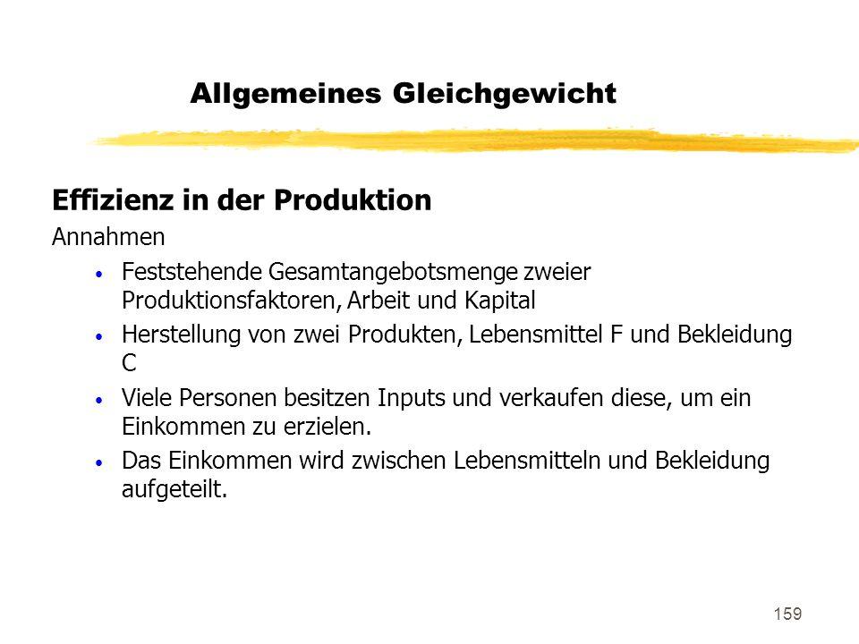 159 Effizienz in der Produktion Annahmen Feststehende Gesamtangebotsmenge zweier Produktionsfaktoren, Arbeit und Kapital Herstellung von zwei Produkte
