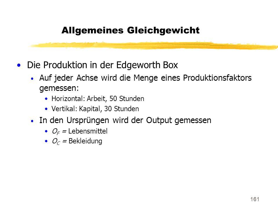 161 Die Produktion in der Edgeworth Box Auf jeder Achse wird die Menge eines Produktionsfaktors gemessen: Horizontal: Arbeit, 50 Stunden Vertikal: Kap