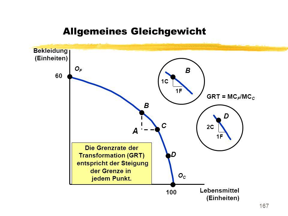 167 Lebensmittel (Einheiten) Bekleidung (Einheiten) 60 100 OFOF OCOC A B C D B 1C 1F D 2C 1F GRT = MC F /MC C Die Grenzrate der Transformation (GRT) e