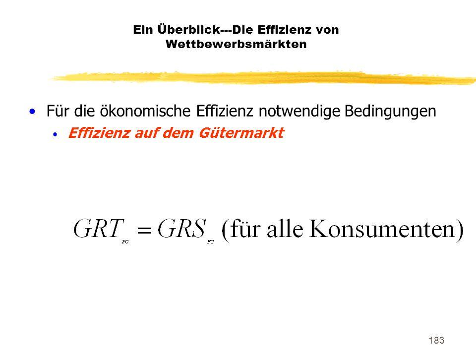 183 Für die ökonomische Effizienz notwendige Bedingungen Effizienz auf dem Gütermarkt Ein Überblick---Die Effizienz von Wettbewerbsmärkten