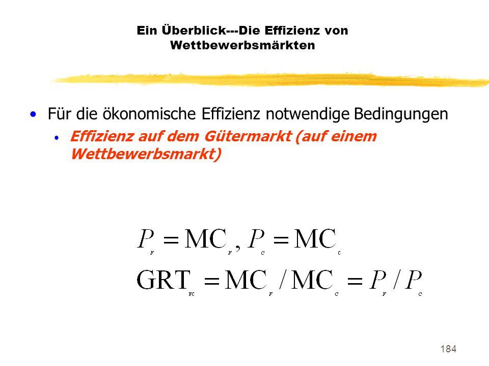184 Für die ökonomische Effizienz notwendige Bedingungen Effizienz auf dem Gütermarkt (auf einem Wettbewerbsmarkt) Ein Überblick---Die Effizienz von W
