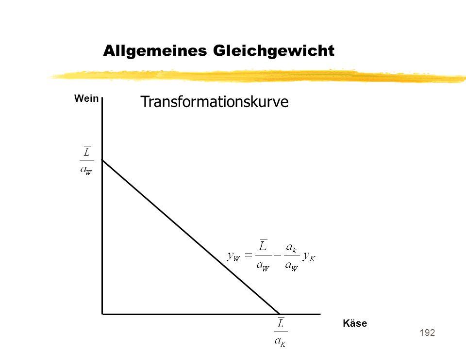 192 Käse Wein Allgemeines Gleichgewicht Transformationskurve