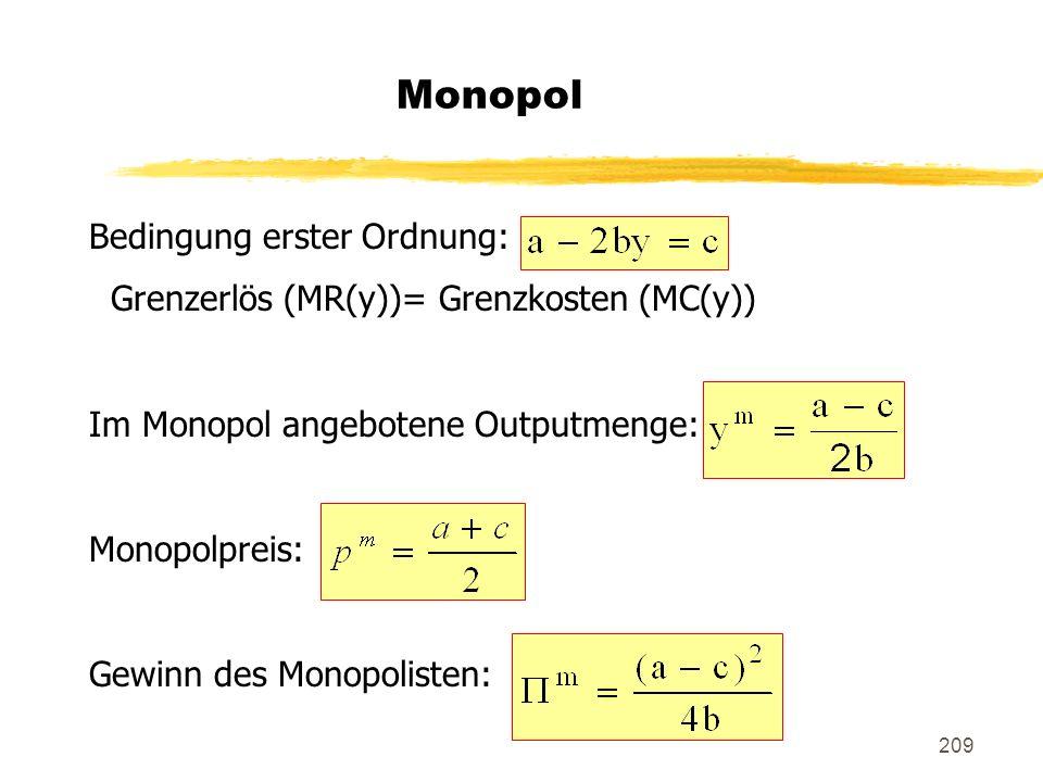 209 Monopol Bedingung erster Ordnung: Grenzerlös (MR(y))= Grenzkosten (MC(y)) Im Monopol angebotene Outputmenge: Monopolpreis: Gewinn des Monopolisten