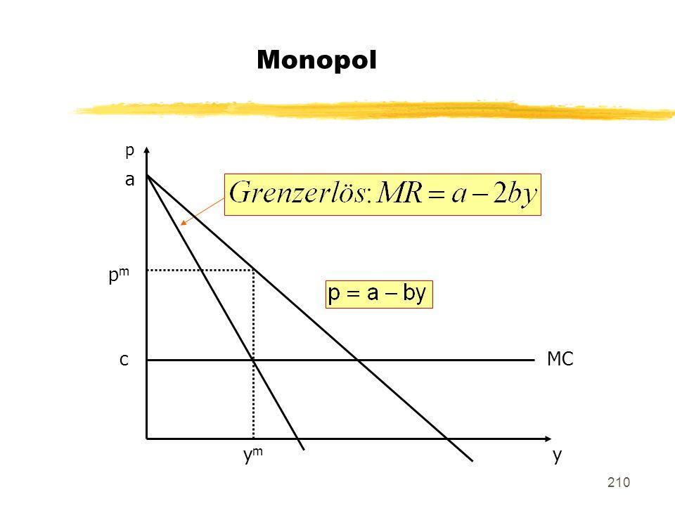 210 Monopol p a c y MC ymym pmpm