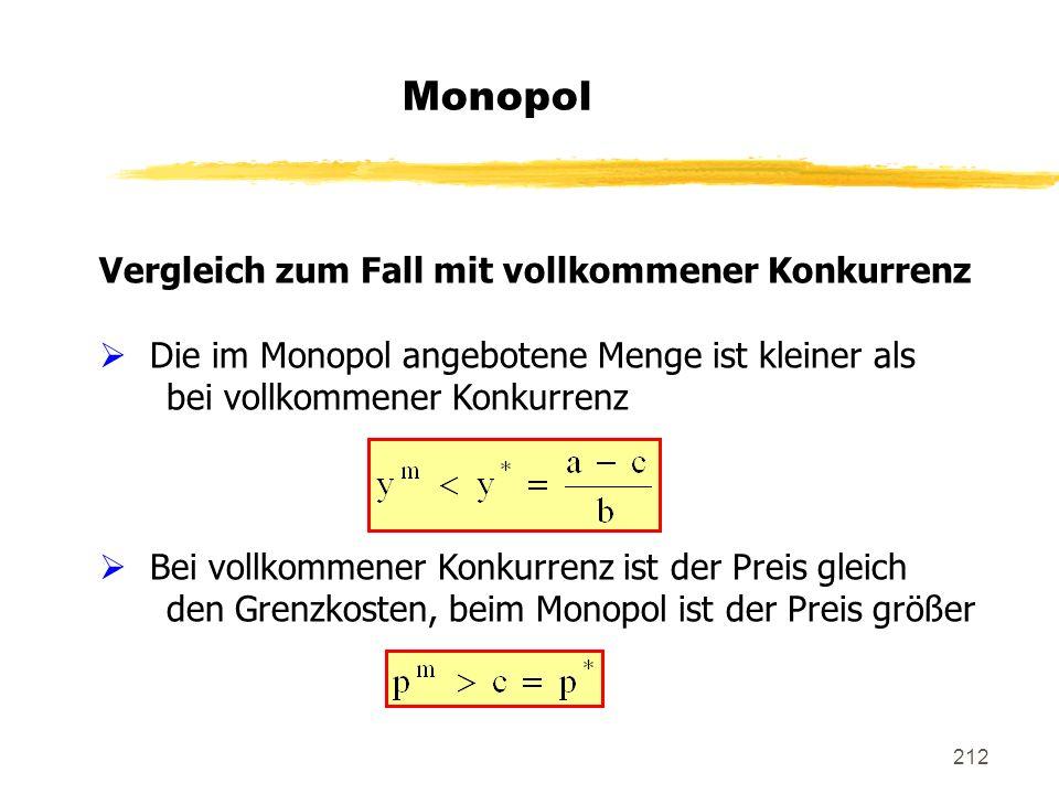 212 Monopol Vergleich zum Fall mit vollkommener Konkurrenz Die im Monopol angebotene Menge ist kleiner als bei vollkommener Konkurrenz Bei vollkommene