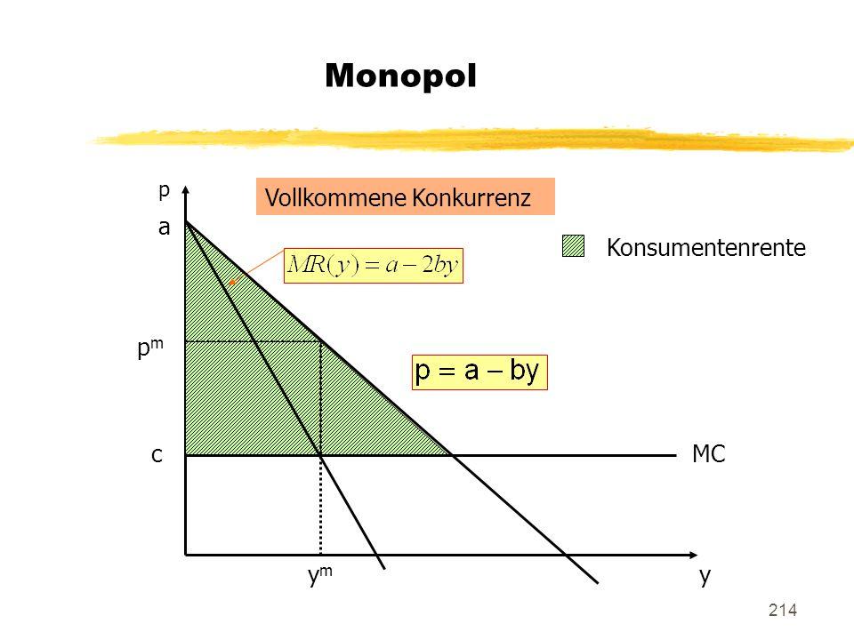 214 Monopol p a c y MC ymym pmpm Konsumentenrente Vollkommene Konkurrenz