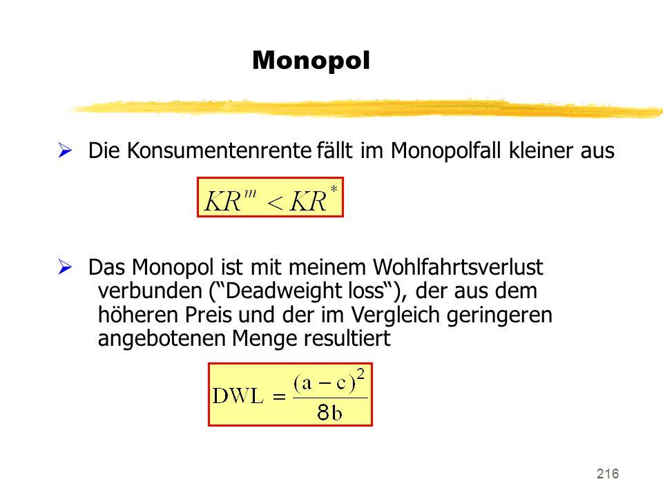 216 Monopol Die Konsumentenrente fällt im Monopolfall kleiner aus Das Monopol ist mit meinem Wohlfahrtsverlust verbunden (Deadweight loss), der aus de