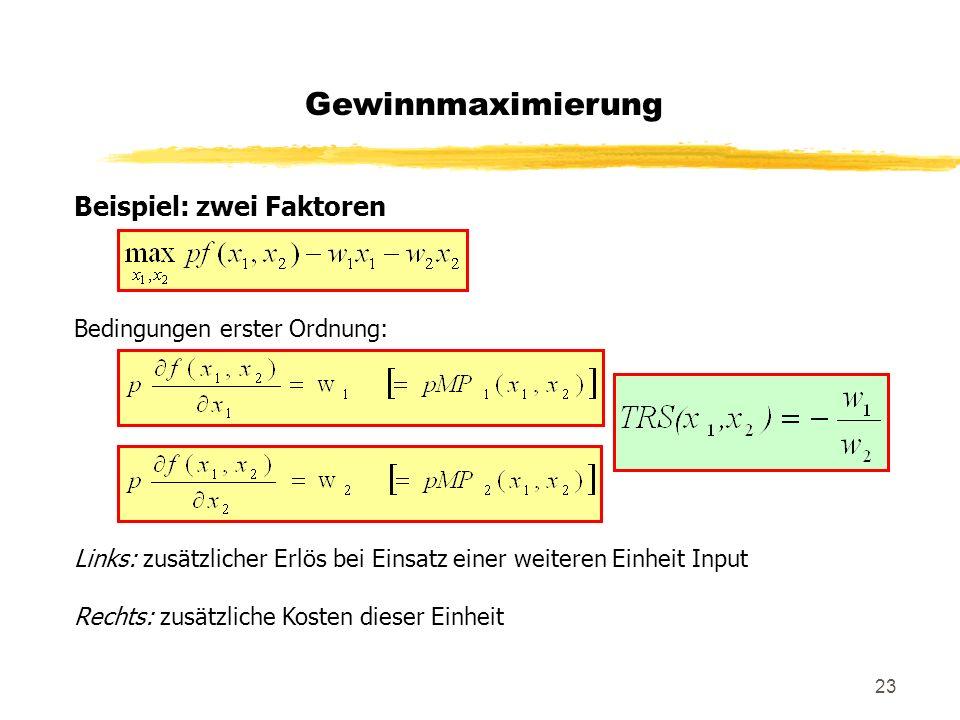 23 Beispiel: zwei Faktoren Bedingungen erster Ordnung: Links: zusätzlicher Erlös bei Einsatz einer weiteren Einheit Input Rechts: zusätzliche Kosten d