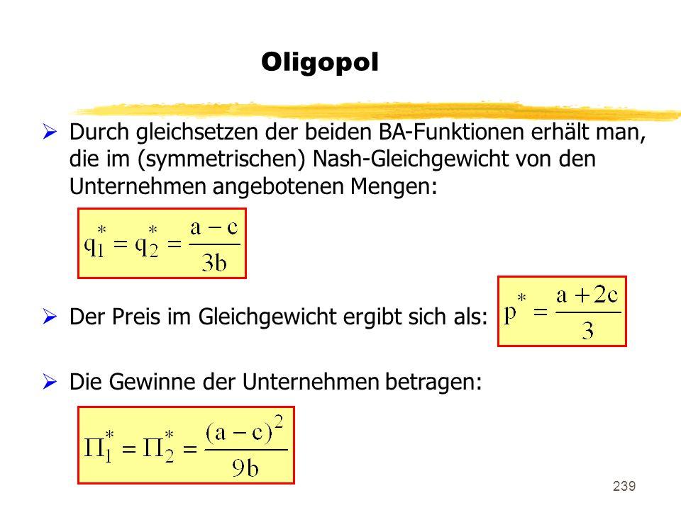 239 Oligopol Durch gleichsetzen der beiden BA-Funktionen erhält man, die im (symmetrischen) Nash-Gleichgewicht von den Unternehmen angebotenen Mengen: