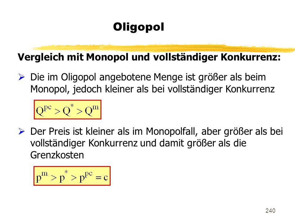 240 Oligopol Vergleich mit Monopol und vollständiger Konkurrenz: Die im Oligopol angebotene Menge ist größer als beim Monopol, jedoch kleiner als bei