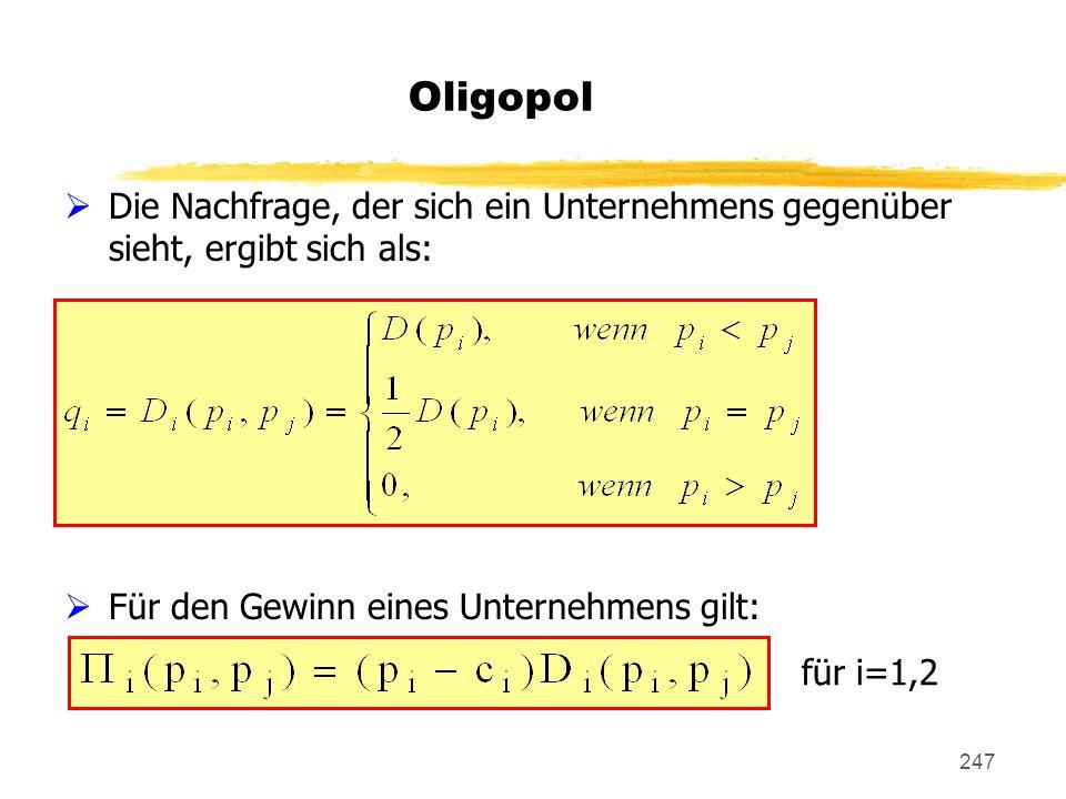 247 Oligopol Die Nachfrage, der sich ein Unternehmens gegenüber sieht, ergibt sich als: Für den Gewinn eines Unternehmens gilt: für i=1,2