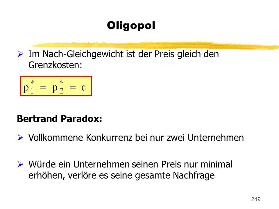 249 Oligopol Im Nach-Gleichgewicht ist der Preis gleich den Grenzkosten: Bertrand Paradox: Vollkommene Konkurrenz bei nur zwei Unternehmen Würde ein U