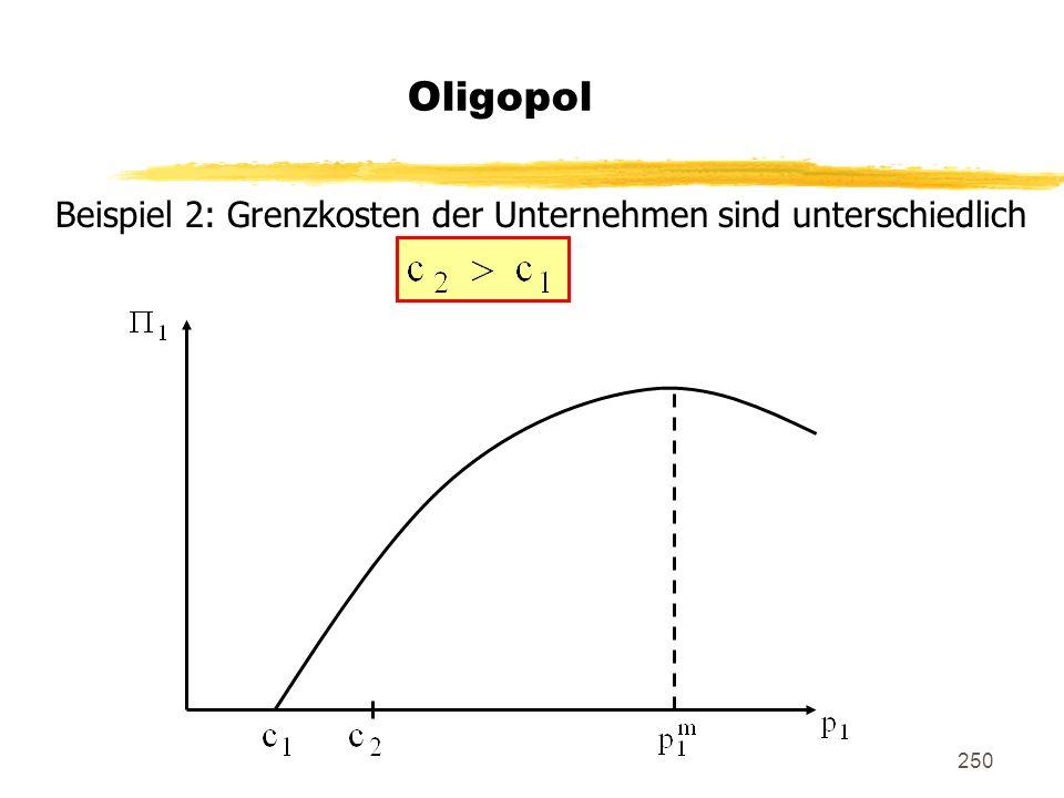250 Oligopol Beispiel 2: Grenzkosten der Unternehmen sind unterschiedlich