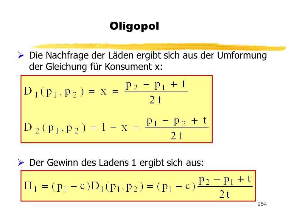 254 Oligopol Die Nachfrage der Läden ergibt sich aus der Umformung der Gleichung für Konsument x: Der Gewinn des Ladens 1 ergibt sich aus: