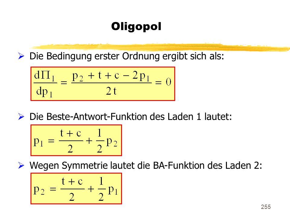 255 Oligopol Die Bedingung erster Ordnung ergibt sich als: Die Beste-Antwort-Funktion des Laden 1 lautet: Wegen Symmetrie lautet die BA-Funktion des L
