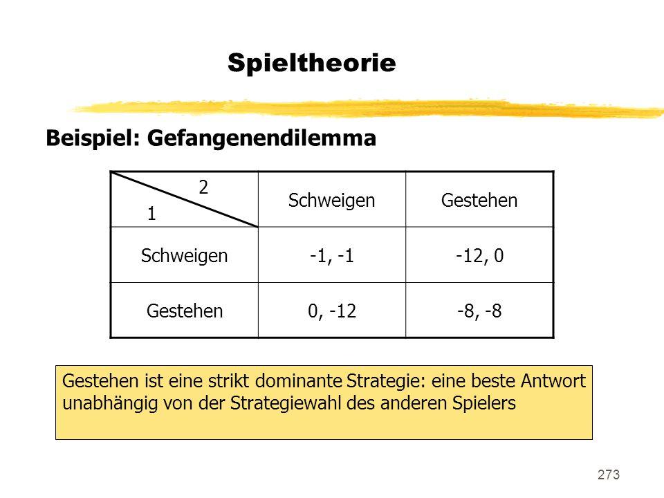 273 Spieltheorie Beispiel: Gefangenendilemma 2 1 SchweigenGestehen Schweigen-1, -1-12, 0 Gestehen0, -12-8, -8 Gestehen ist eine strikt dominante Strat