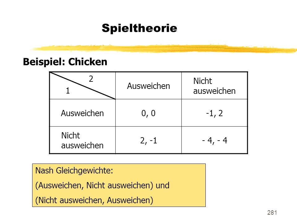 281 Spieltheorie Beispiel: Chicken Nash Gleichgewichte: (Ausweichen, Nicht ausweichen) und (Nicht ausweichen, Ausweichen) 2 1 Ausweichen Nicht ausweic