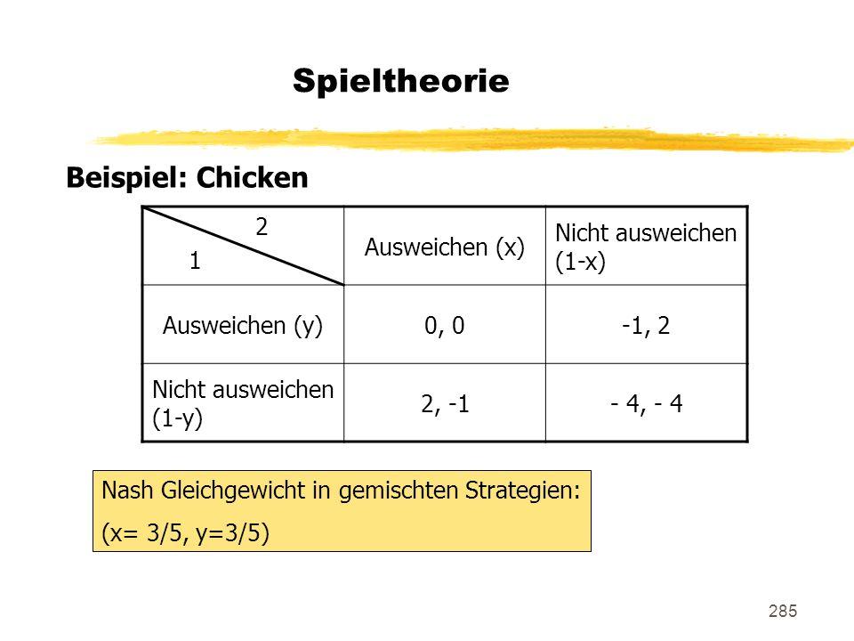 285 Spieltheorie Beispiel: Chicken 2 1 Ausweichen (x) Nicht ausweichen (1-x) Ausweichen (y)0, 0-1, 2 Nicht ausweichen (1-y) 2, -1- 4, - 4 Nash Gleichg