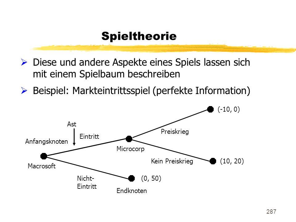 287 Spieltheorie Diese und andere Aspekte eines Spiels lassen sich mit einem Spielbaum beschreiben Beispiel: Markteintrittsspiel (perfekte Information