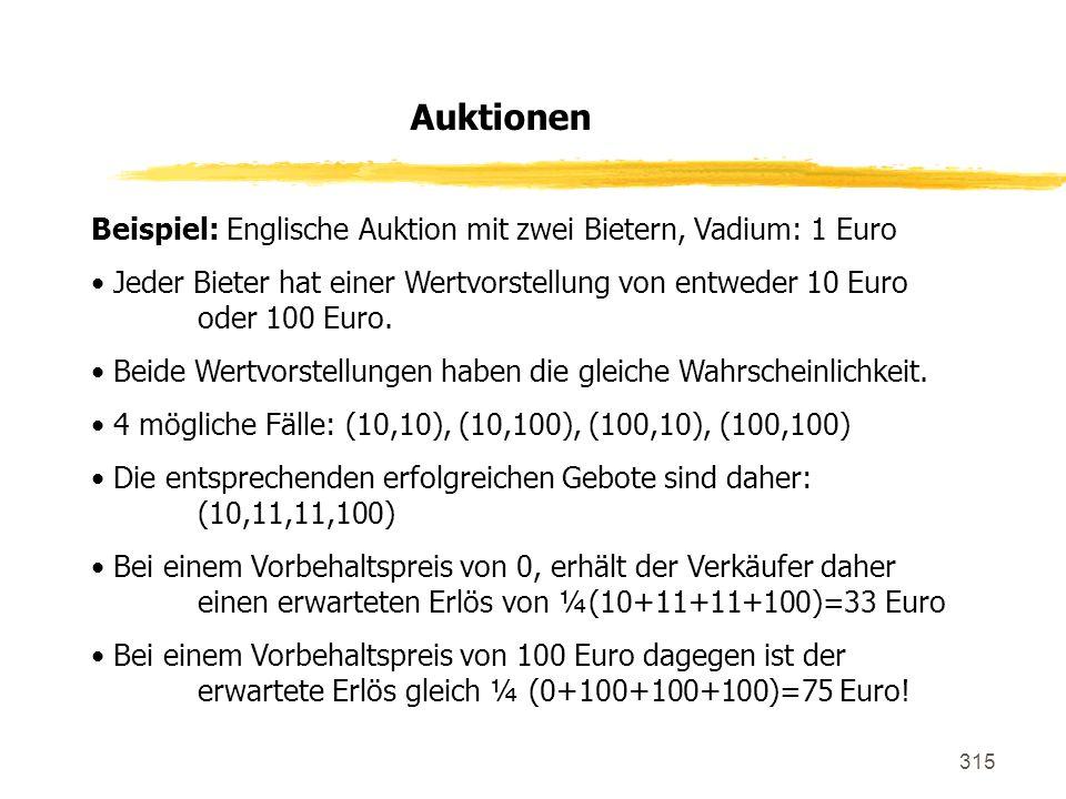 315 Beispiel: Englische Auktion mit zwei Bietern, Vadium: 1 Euro Jeder Bieter hat einer Wertvorstellung von entweder 10 Euro oder 100 Euro. Beide Wert