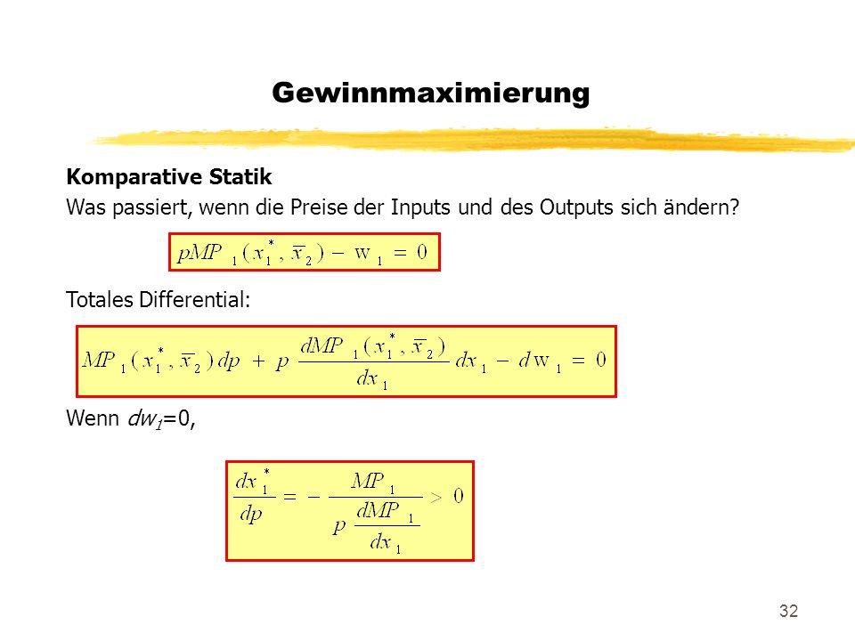 32 Komparative Statik Was passiert, wenn die Preise der Inputs und des Outputs sich ändern? Totales Differential: Wenn dw 1 =0, Gewinnmaximierung