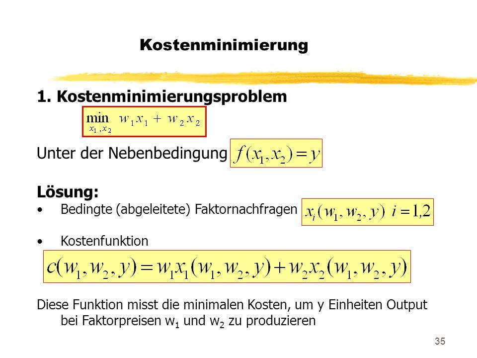 35 Kostenminimierung 1. Kostenminimierungsproblem Unter der Nebenbedingung Lösung: Bedingte (abgeleitete) Faktornachfragen Kostenfunktion Diese Funkti