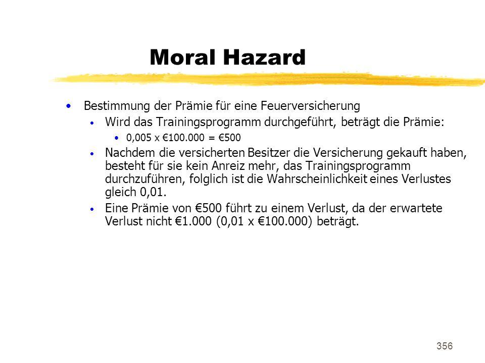 356 Moral Hazard Bestimmung der Prämie für eine Feuerversicherung Wird das Trainingsprogramm durchgeführt, beträgt die Prämie: 0,005 x 100.000 = 500 N