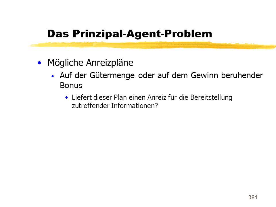 381 Das Prinzipal-Agent-Problem Mögliche Anreizpläne Auf der Gütermenge oder auf dem Gewinn beruhender Bonus Liefert dieser Plan einen Anreiz für die