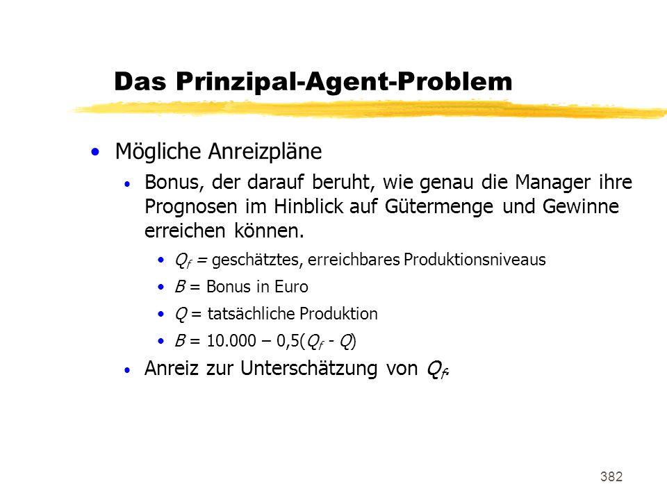 382 Das Prinzipal-Agent-Problem Mögliche Anreizpläne Bonus, der darauf beruht, wie genau die Manager ihre Prognosen im Hinblick auf Gütermenge und Gew